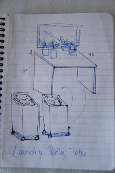 Laudry Basket Table Plan