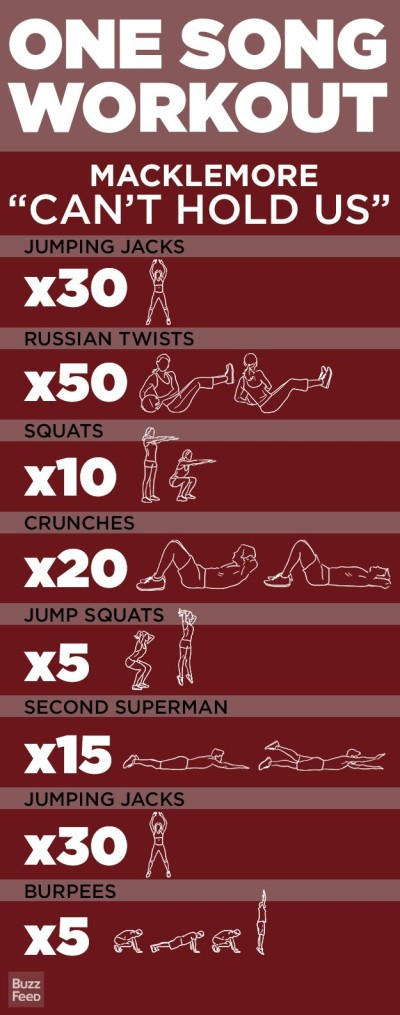 Macklemore - Cant hold us. One Song Workout
