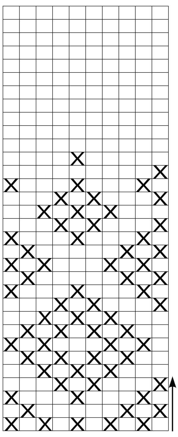 wrist-warmers-pattern