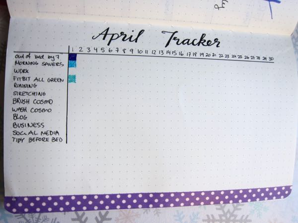 Bullet Journal April Tracker