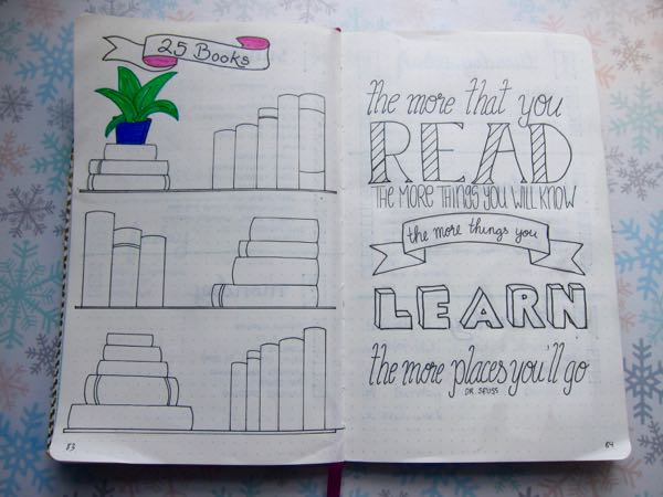 Bullet Journal – Books To Read